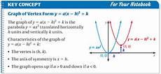 graphing quadratic functions in vertex or intercept form