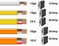 color code for residential wire how to match wire size and circuit breaker electrical wiring