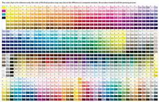 pantone s extensive color chart color charts meaning pinterest pantone color enabling and