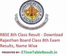 rbse 8th class result 2019 download rajasthan board class 8 results name wise