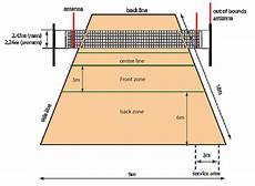 Artita Nirmansyah Ukuran Dan Jenis Jenis Lapangan