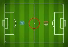 Fantastis 29 Gambar Lapangan Sepak Bola Beserta Ukuran