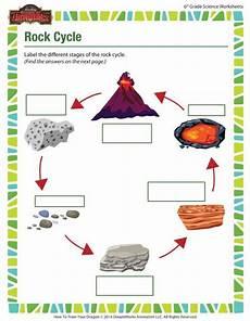 rock cycle free 6th grade science worksheet science