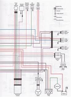 2000 Sportster 883 Wiring Diagram Free Wiring