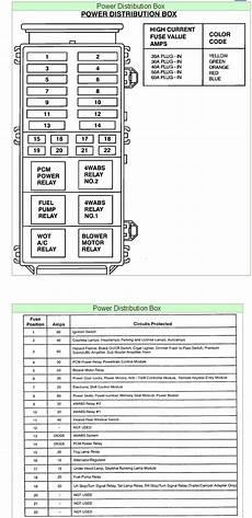 1994 ranger fuse box diagram i need a 94 explorer fuse panel diagram