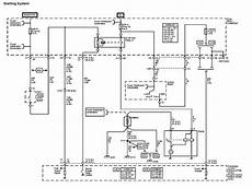 2007 chevy express ignition switch wiring chevy expres starter wiring wiring diagram database