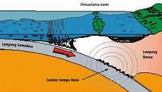 Proses Terjadinya Gempa Bumi Ilmusiana