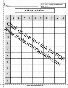 single digit addition fluency drills worksheets