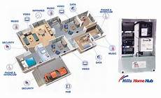 home hub wiring diagram clarke security home hub for multimedia data alarm panel cabling