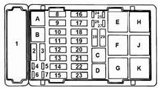 1997 ford econoline e350 fuse box diagram ford e series e 350 e350 1997 fuse box diagram auto genius