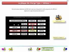 Caces Chariot Elevateur