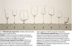 bicchieri da incisioni su vetro di brunetti bicchieri tipologie