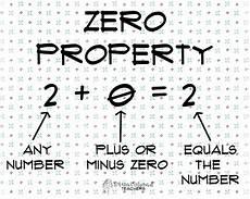 zero property poster squarehead teachers