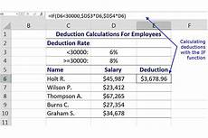 customize cell data with excel s if function