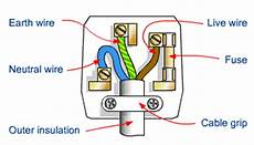 electrical safety electrical engineering