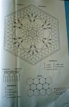 copriletti uncinetto schemi coperta uncinetto moduli esagonali 2 magiedifilo it