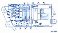 2005 audi a8 wiring diagram audi a6 2005 fuse box block circuit breaker diagram 187 carfusebox