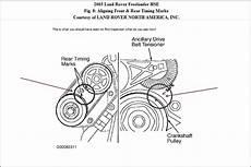 auto body repair training 2005 mitsubishi galant lane departure warning timing belt replacement 1988 land rover range rover 1988 land rover range rover serpentine