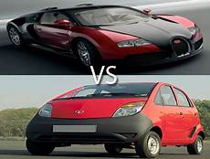 What Is The Most Cheapest Car by The Showdown World S Most Expensive Car Vs World S