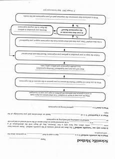 ms friedman s biology class scientific method worksheets