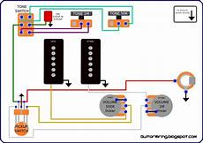 the guitar wiring blog diagrams and tips fender jazzmaster wiring mod guitars pinterest