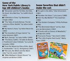 children s book list new york public library releases 100 most popular children s books list ny daily news