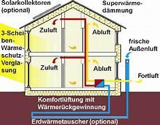 waermedaemmung und schema passivhaus w 228 rmed 228 mmung warmfenster und