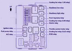 Fuse Box Diagram For 2003 Nissan Altima 2 5 Liter Fuse