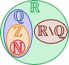 simbolos de numeros naturales r numeros reales simbolo clasificaci 243 n de los n 250 meros y test en l 237 nea
