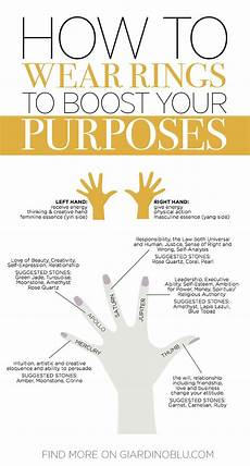 image result for symbol how to wear rings palmistry spirituality