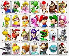 Historique Personnages Jouables Mario Kart Mario