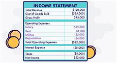 do you how to calculate your net income intuit