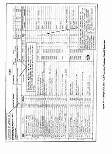 exle of an afloat food preparation worksheet navsup form 1090 14163 104