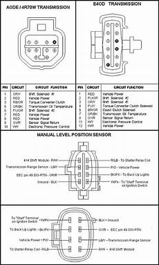 91 ford f150 wiring diagram 1992 f150 e40d wiring ford f150 forum community of ford truck fans
