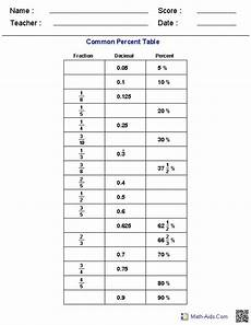 decimals word problems worksheets 7th grade 7562 table of common percents worksheets educational resources k 12 discover more