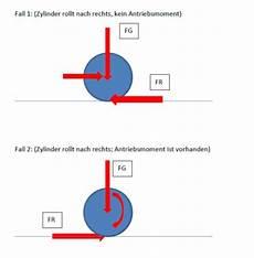 rollreibung berechnen richtung der reibkraft bei einem rollenden zylinder