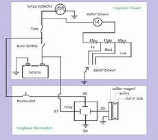 secret diagram access wiring diagram kelistrikan mobil
