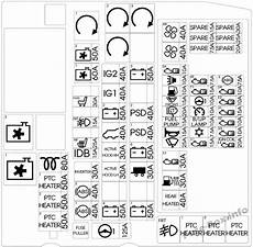 fuse box on kia sedona fuse box diagram gt kia sedona 2015 2019