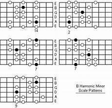 middle eastern scales harmonic minor scale paul stanbridge guitar tuition norwich
