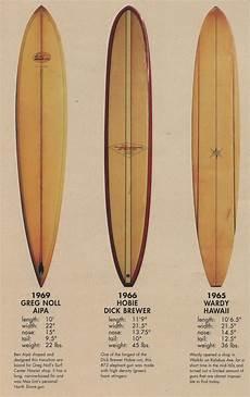 60 S Surfboards Of Greatness Surfboard Vintage
