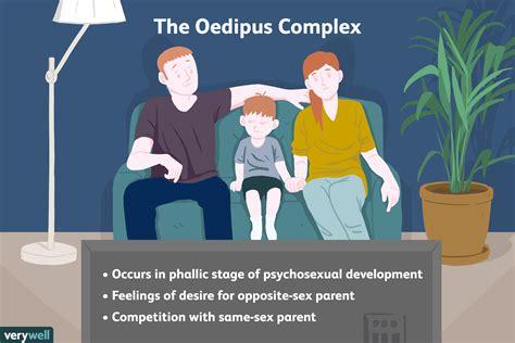 Freud Oedipus Complex
