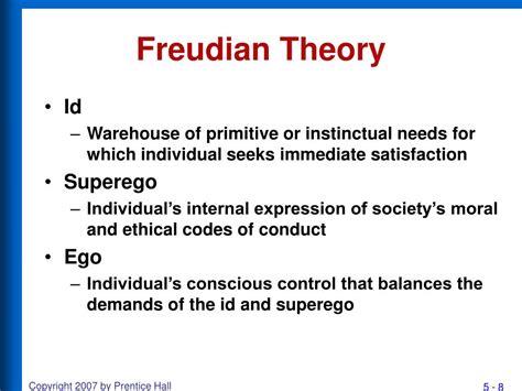 Freudian Concept