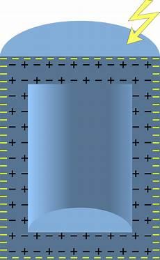 gabbia di faraday risonanza magnetica la gabbia di faraday rmnonline
