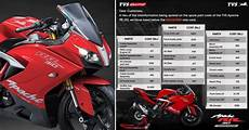 official tvs apache rr 310 spare parts price list