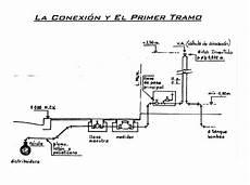 of i2 benbassat bis agua caliente fria teorica