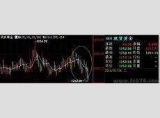 欧洲股市大跌对a股影响