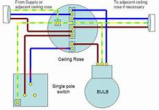 light wiring diagram loft lighting diy doctor uk diy forums