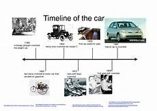 History Of Cars Timeline automobile motor car timeline of the car kidblog