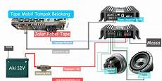 power lifier mobil untuk speaker subwoofer wahyu eko romadhon