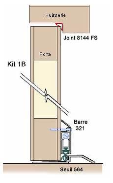 joint acoustique porte akustar isolation des portes